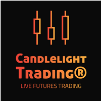 Candlelight Trading® - Live Futures Trading Room and Coaching